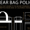 Know before you go… Clear Bag Policy!